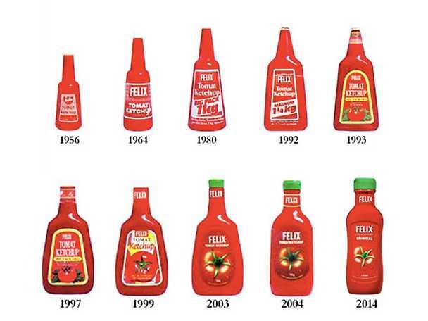 felix tomatketchup innehållsförteckning