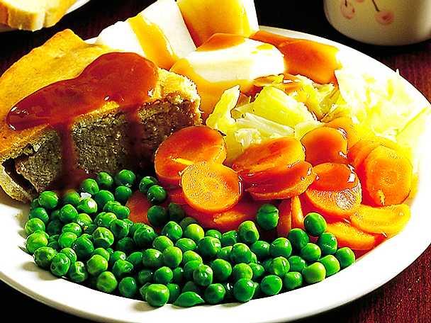 Kött- och njurpaj