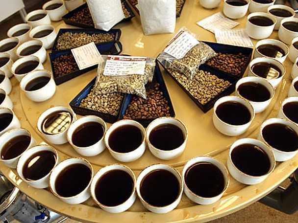 Rätt kaffe till maten