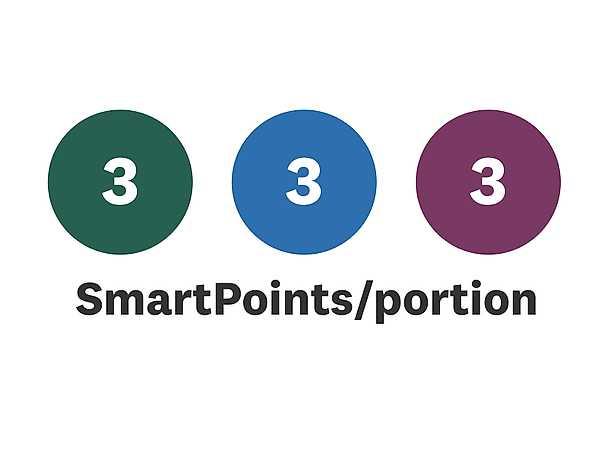 ww chimmichurri points