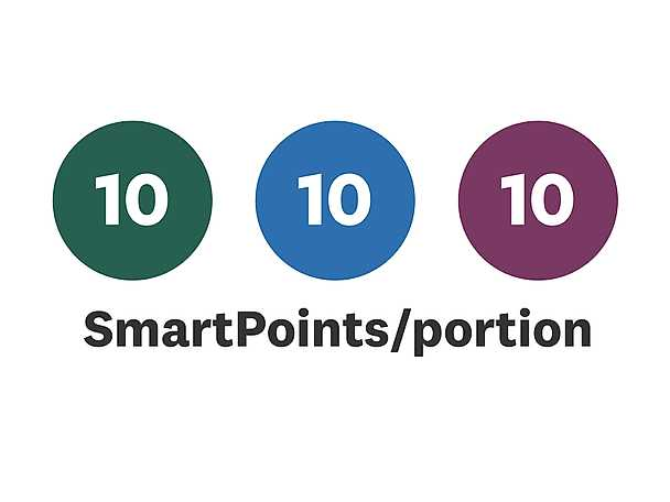 ww frozen yoghurt points