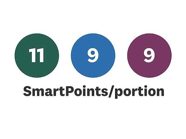 ww korv stroganoff points