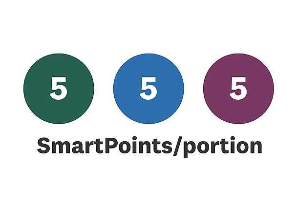 ww tre varianter av tzatziki points